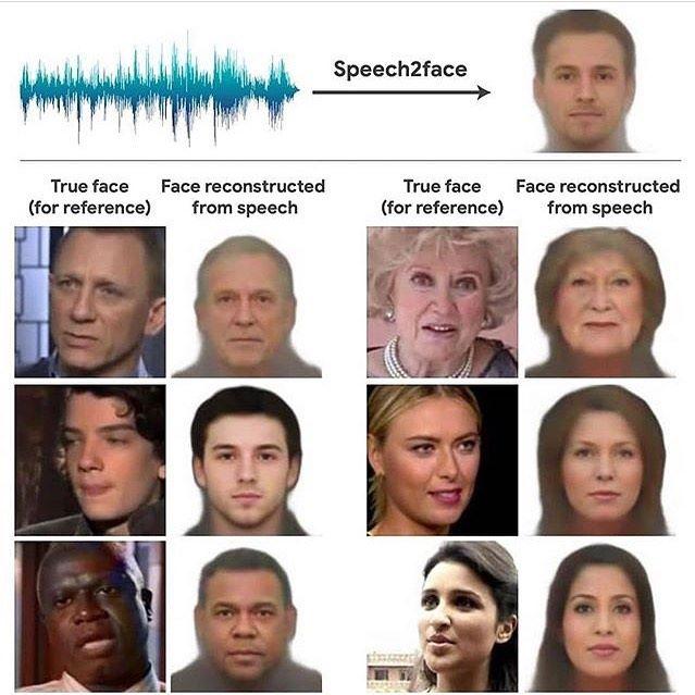 Speech2Face es la herramienta que ayudará a las empresas a definir el perfil de sus consumidores